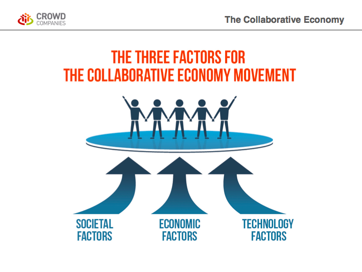 The Three Reasons the Collaborative Economy is Happening