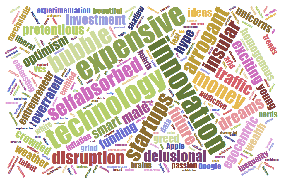 SV_WordCloud_JasonDavies_ALL